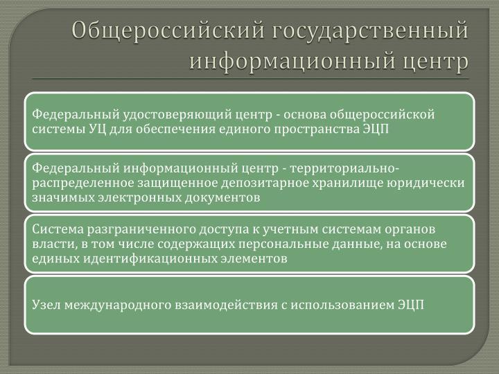 Общероссийский государственный информационный центр