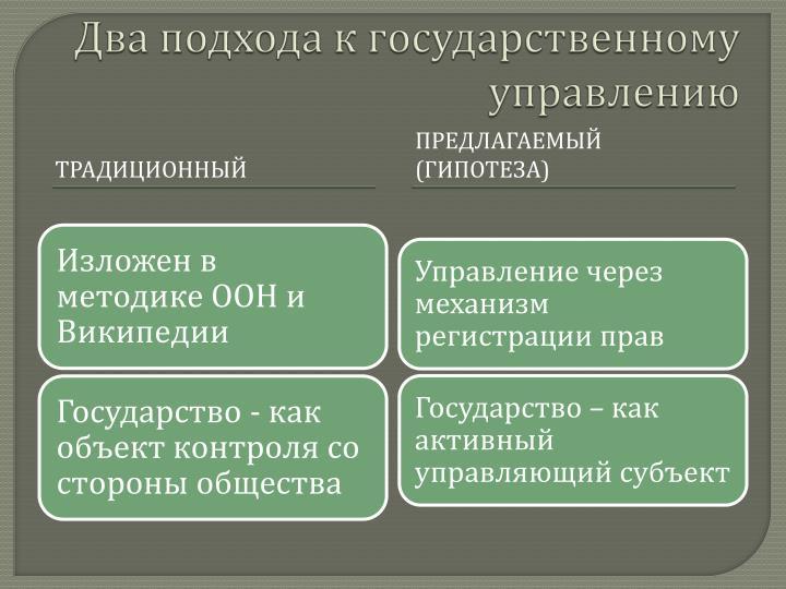 Два подхода к государственному управлению