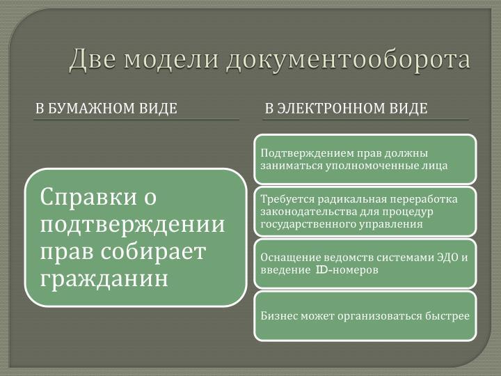 Две модели документооборота
