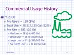 commercial usage history