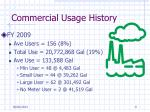 commercial usage history1