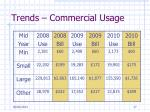 trends commercial usage