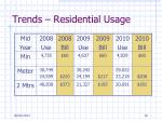 trends residential usage