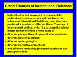 grand theories of international relations