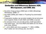 similarities and differences between agn microquasars and grb jets