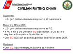 civilian rating chain