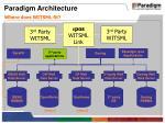 paradigm architecture