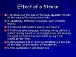 effect of a stroke
