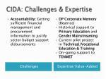cida challenges expertise