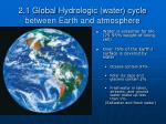 2 1 global hydrologic water cycle between earth and atmosphere