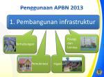 penggunaan apbn 201 3