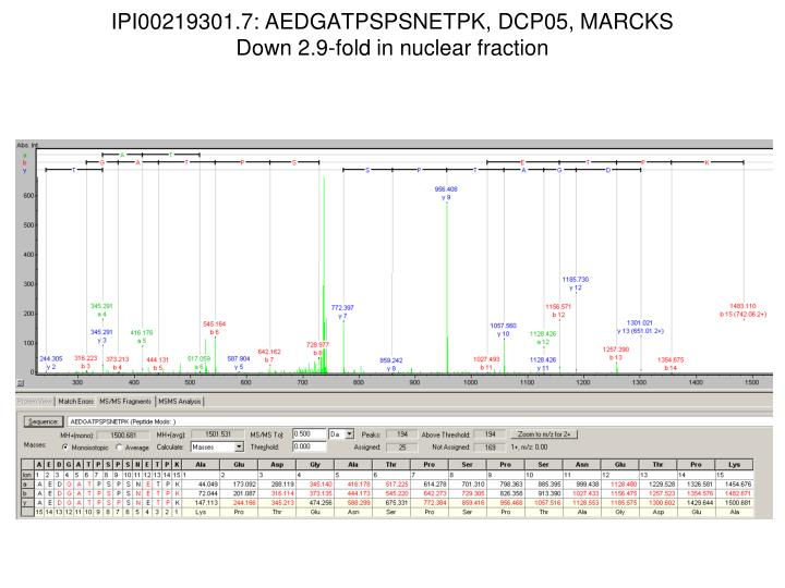 IPI00219301.7: AEDGATPSPSNETPK, DCP05, MARCKS