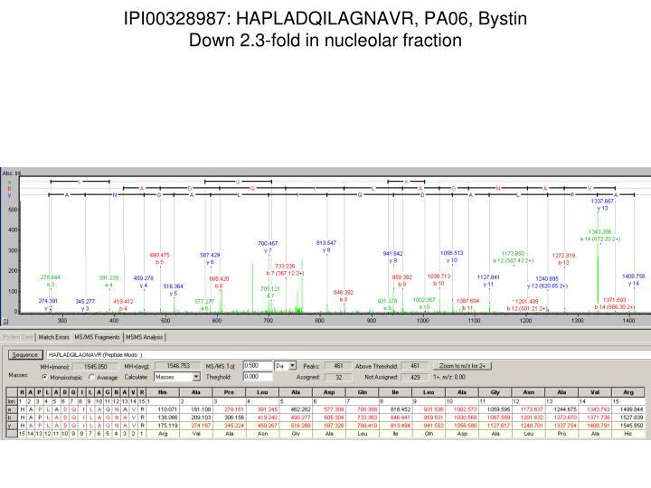 IPI00328987: HAPLADQILAGNAVR, PA06, Bystin