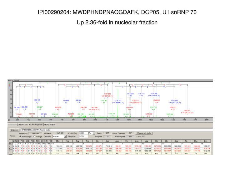 IPI00290204: MWDPHNDPNAQGDAFK, DCP05, U1 snRNP 70