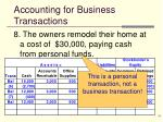 accounting for business transactions8