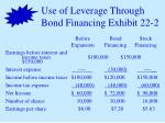 use of leverage through bond financing exhibit 22 2
