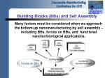 building blocks bbs and self assembly
