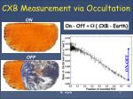 cxb measurement via occultation