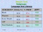 newark tech subgroups language arts literacy