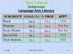 west caldwell subgroups language arts literacy