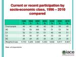 current or recent participation by socio economic class 1996 2010 compared