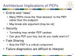 architecture implications of peps