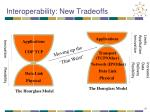 interoperability new tradeoffs