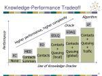 knowledge performance tradeoff
