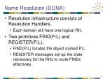 name resolution dona