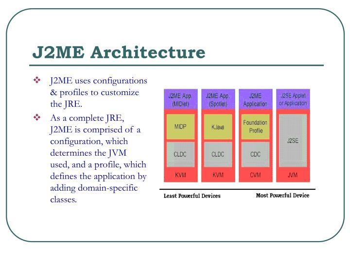 J2ME Architecture
