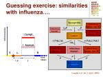 guessing exercise similarities with influenza