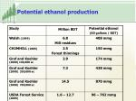 potential ethanol production