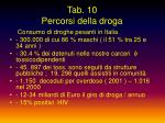 tab 10 percorsi della droga