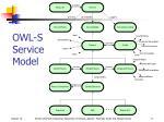 owl s service model