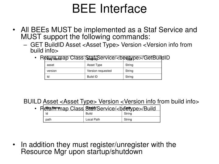 bee interface n.