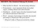 review the chemical makeup of alcohol