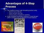 advantages of 4 step process