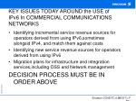 key issues today around the use of ipv6 in commercial communications networks