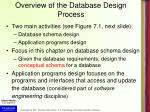 overview of the database design process