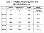 table 1 inflation unemployment and growth in colombia