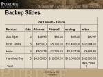 backup slides4