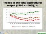 trends in the total agricultural output 1990 100