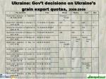 ukraine gov t decisions on ukraine s grain export quotas 2006 2008