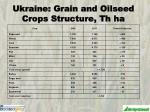 ukraine grain and oilseed crops structure th ha