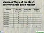 ukraine ways of the gov t activity in the grain market