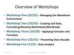 overview of workshops