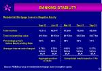 banking stability4