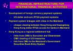 financial infrastructure for international financial activities