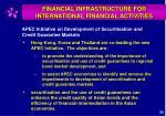 financial infrastructure for international financial activities2