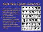 aleph beth y grados mas nicos